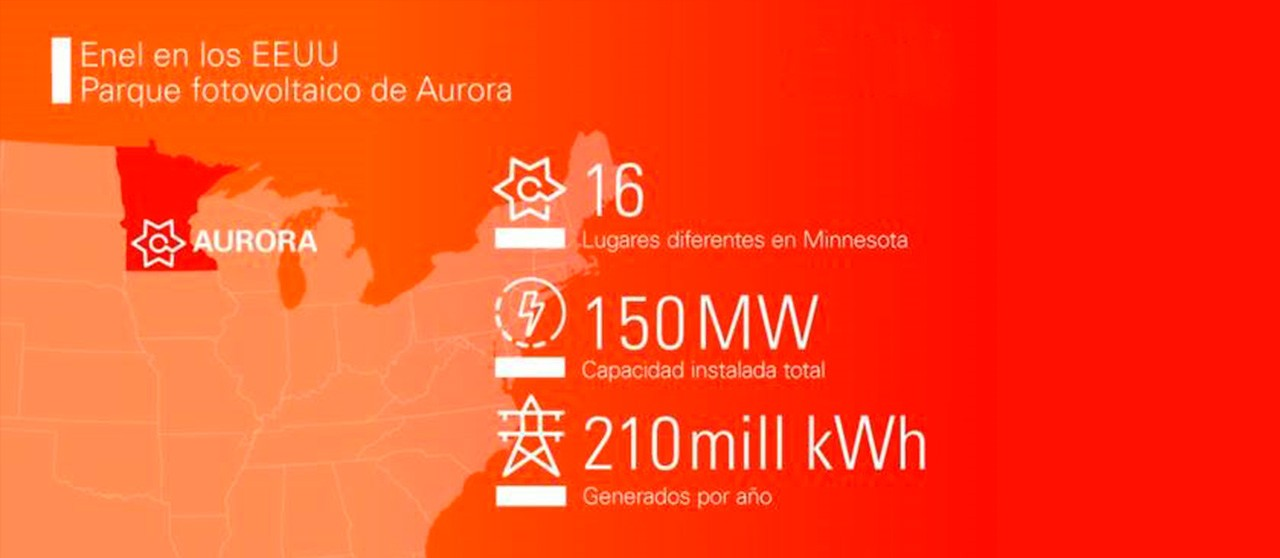 Enel begins operations of its largest solar plant in North